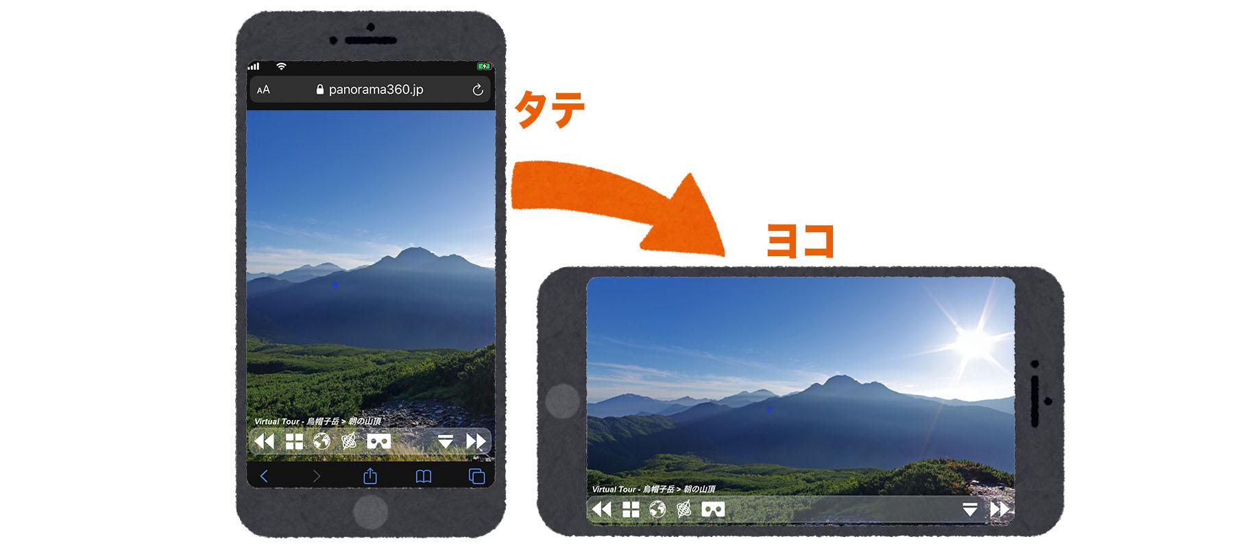 iPhoneを横画面にすると一部だけ文字サイズが大きくなる問題